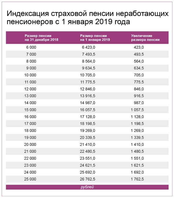 2019_JANUARY__RAZMER_sp_po_STAROSTI